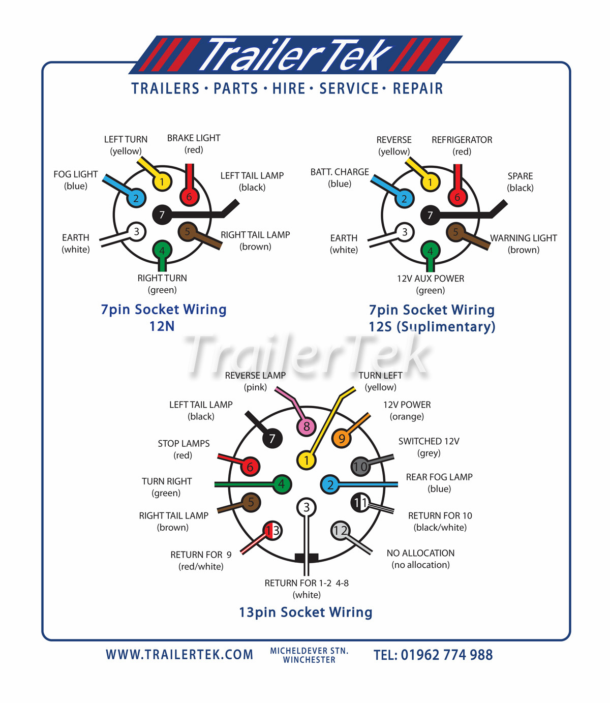 7 Pin Trailer Socket Wiring Diagrams Dodge Wire Harness Diagram Towbar Fitting Trailertek Ireland