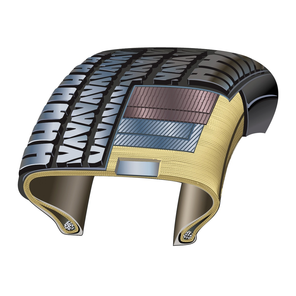 Tyre Ply
